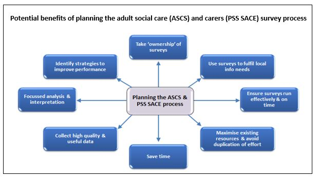 planning-potential-benefits